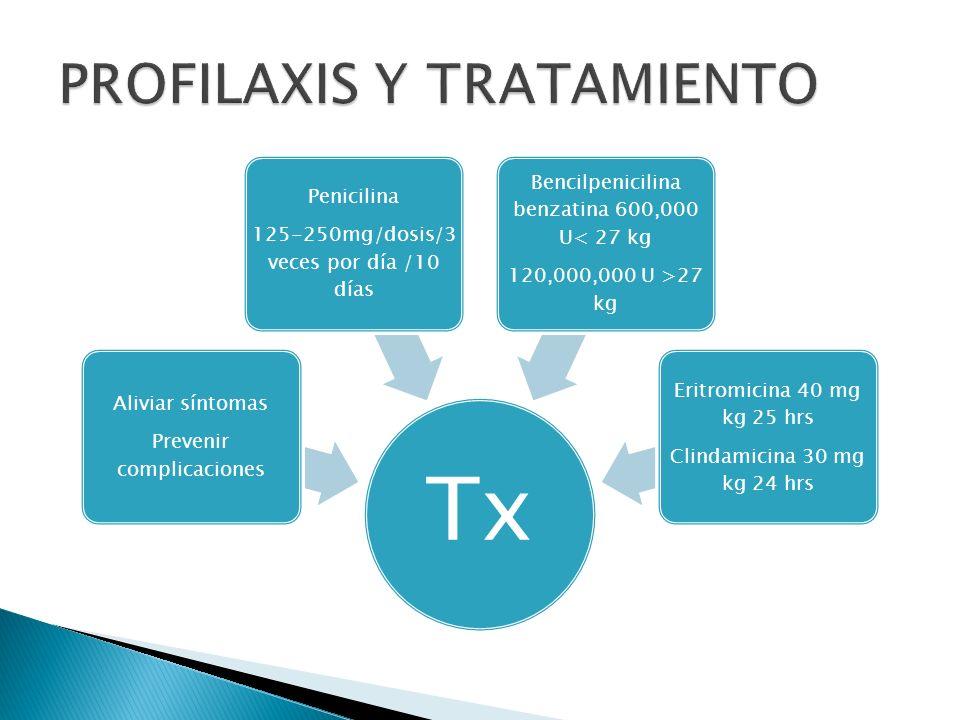 PROFILAXIS Y TRATAMIENTO