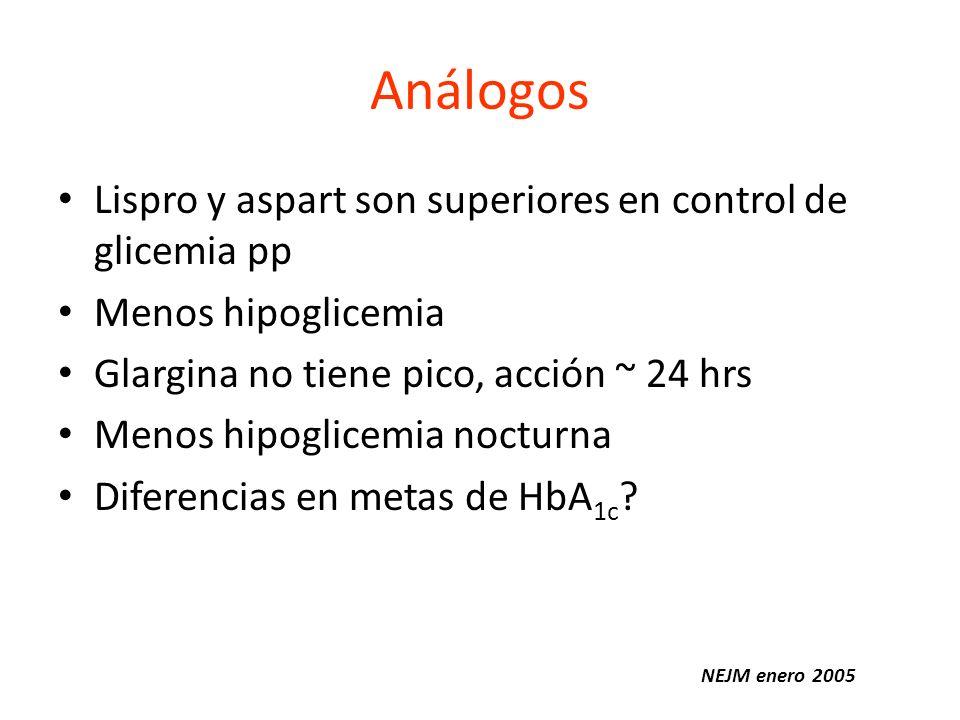 Análogos Lispro y aspart son superiores en control de glicemia pp