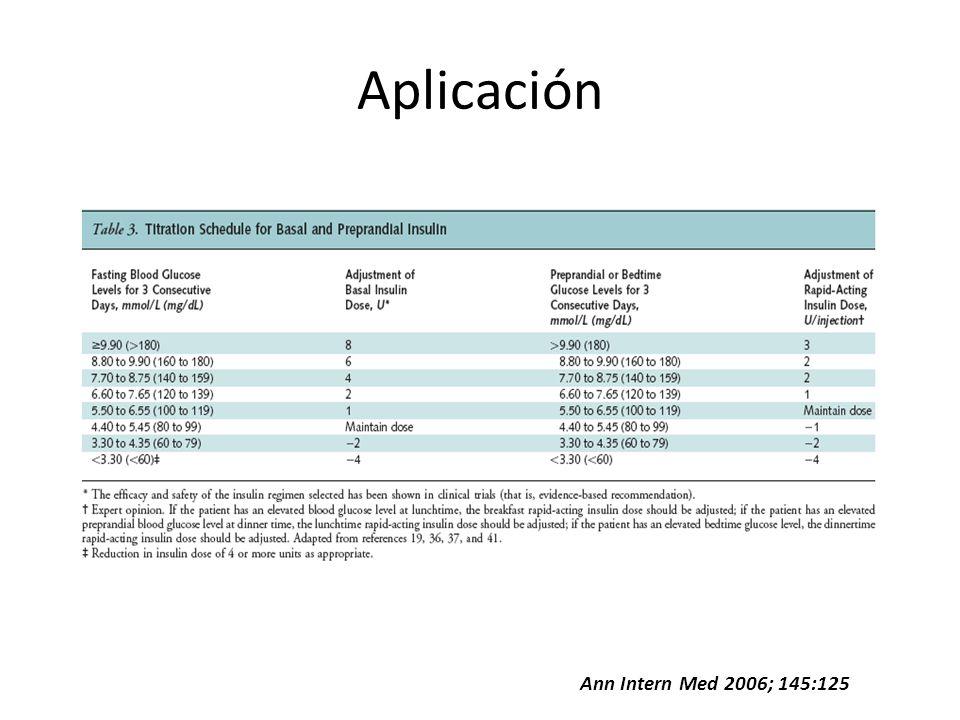 Aplicación Ann Intern Med 2006; 145:125