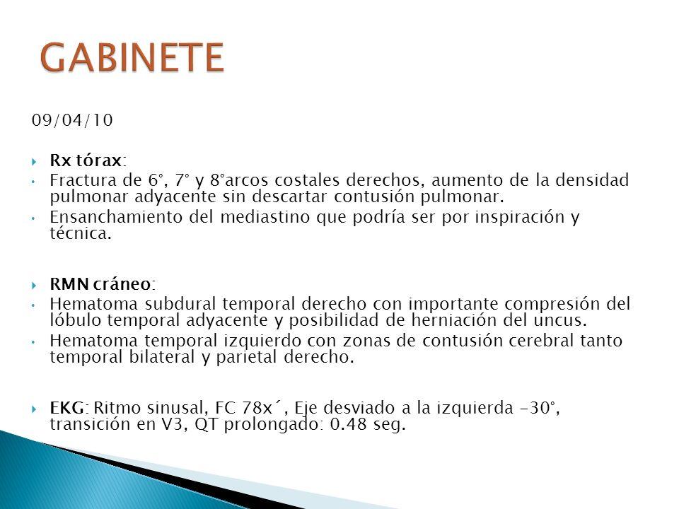 GABINETE 09/04/10. Rx tórax:
