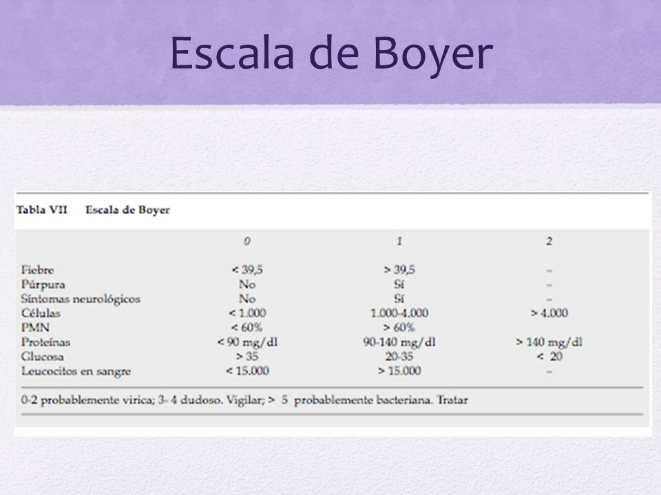 Escala de Boyer