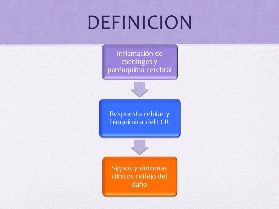 DEFINICION Inflamación de meninges y parénquima cerebral