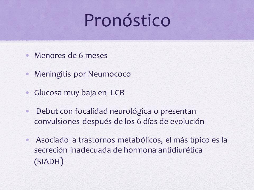 Pronóstico Menores de 6 meses Meningitis por Neumococo