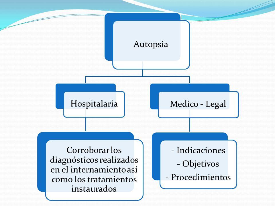 La Medico-Legal es una peritación