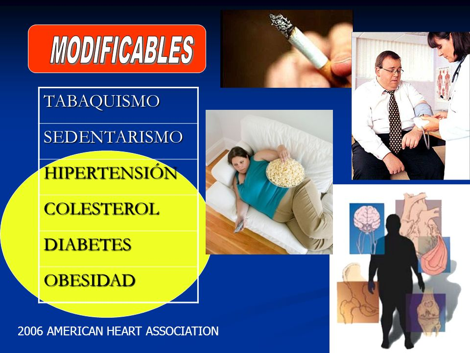 MODIFICABLES TABAQUISMO SEDENTARISMO HIPERTENSIÓN COLESTEROL DIABETES