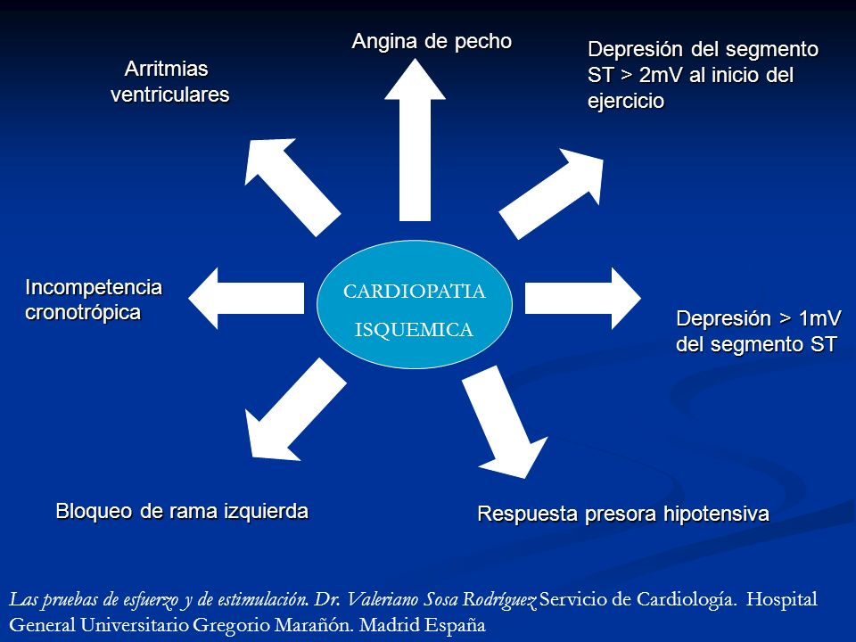 Angina de pechoDepresión del segmento ST > 2mV al inicio del ejercicio. Arritmias. ventriculares. Incompetencia.