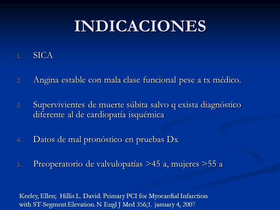 INDICACIONES SICA. Angina estable con mala clase funcional pese a tx médico.