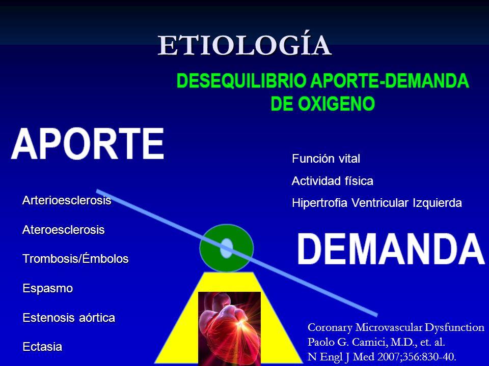 ETIOLOGÍA Función vital Actividad física