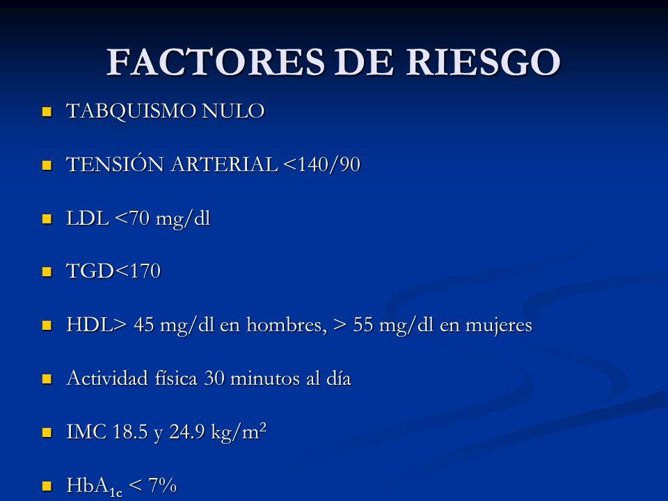 FACTORES DE RIESGO TABQUISMO NULO TENSIÓN ARTERIAL <140/90