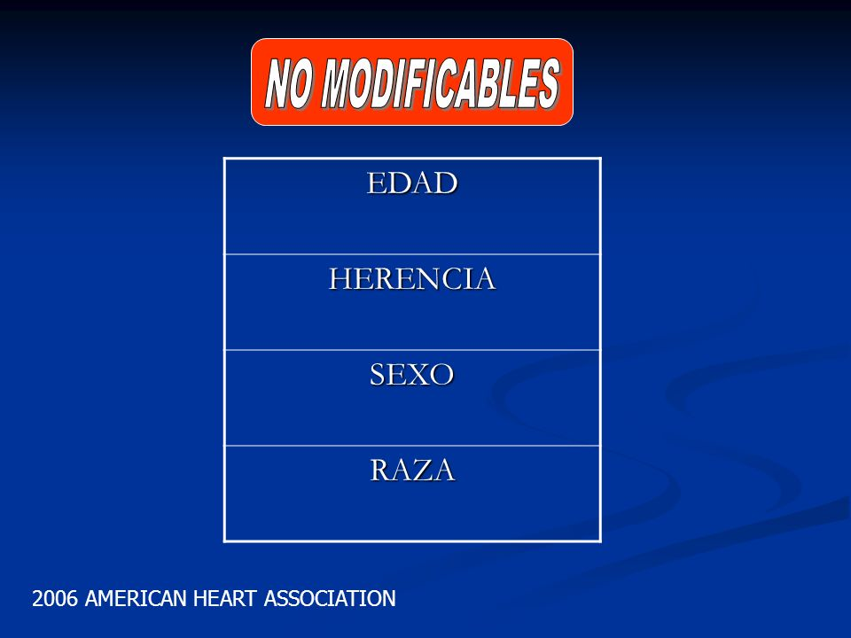 NO MODIFICABLES EDAD HERENCIA SEXO RAZA