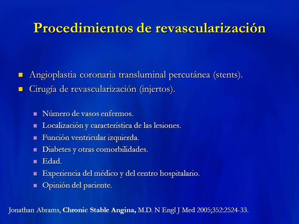Procedimientos de revascularización