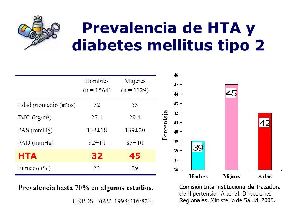 Prevalencia de HTA y diabetes mellitus tipo 2