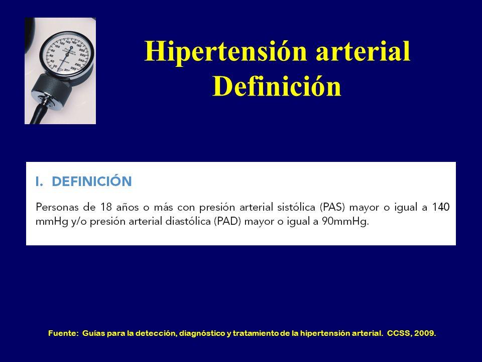 Hipertensión arterial Definición