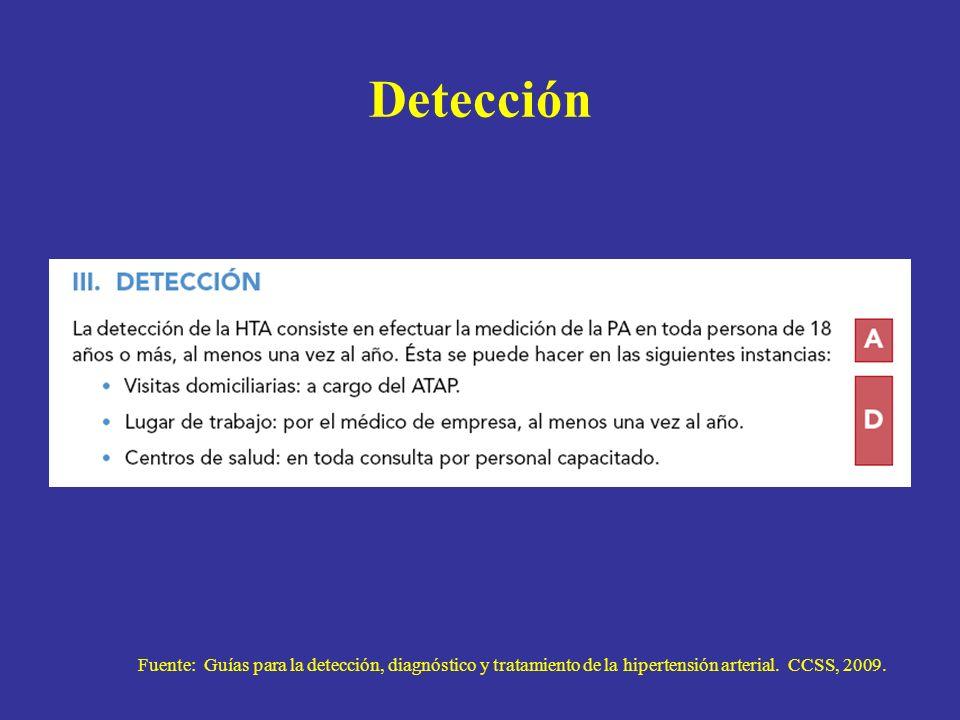 Detección Fuente: Guías para la detección, diagnóstico y tratamiento de la hipertensión arterial.