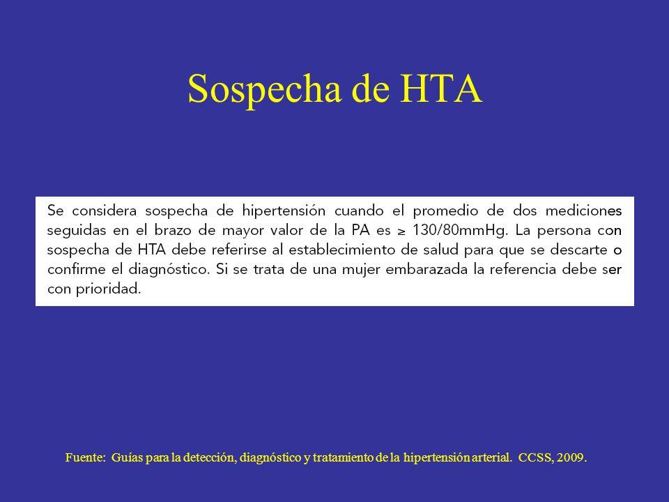 Sospecha de HTA Fuente: Guías para la detección, diagnóstico y tratamiento de la hipertensión arterial.