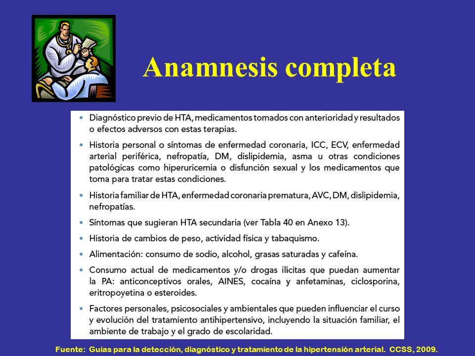 Anamnesis completa Fuente: Guías para la detección, diagnóstico y tratamiento de la hipertensión arterial.