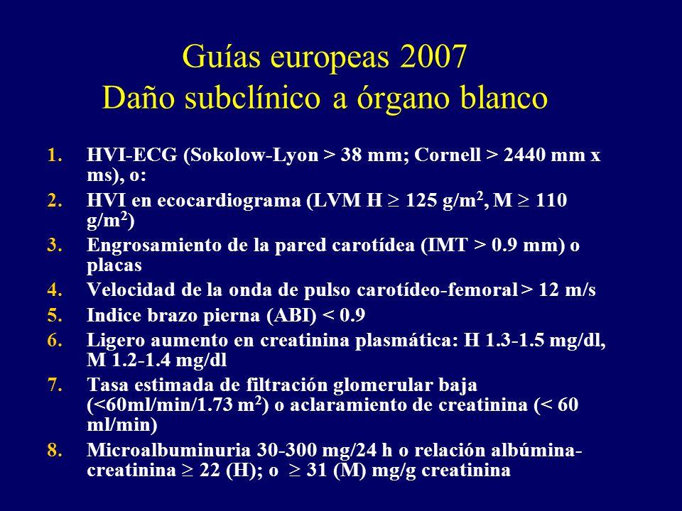 Guías europeas 2007 Daño subclínico a órgano blanco