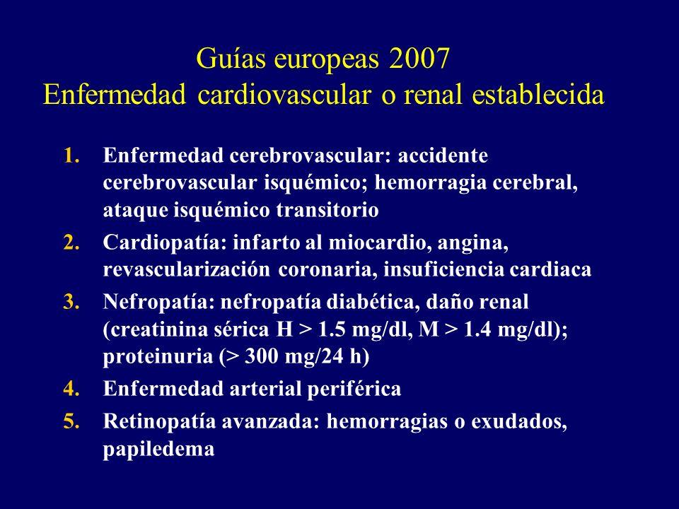 Guías europeas 2007 Enfermedad cardiovascular o renal establecida