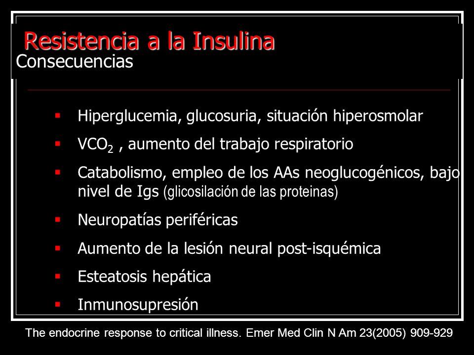 Resistencia a la Insulina Consecuencias
