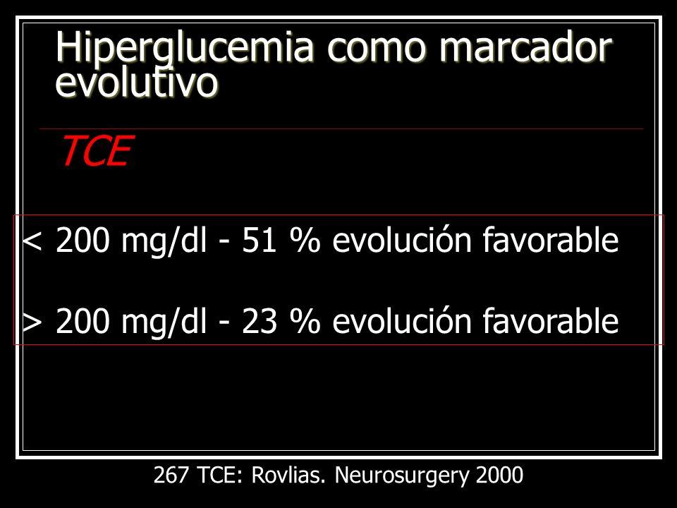 Hiperglucemia como marcador evolutivo TCE
