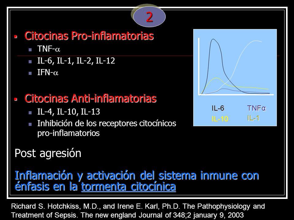2 Citocinas Pro-inflamatorias. TNF- IL-6, IL-1, IL-2, IL-12. IFN- Citocinas Anti-inflamatorias.