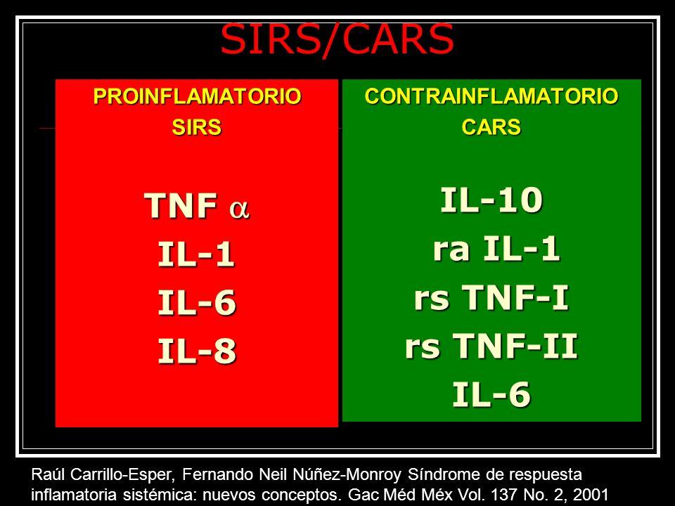 SIRS/CARS IL-10 TNF  ra IL-1 IL-1 rs TNF-I IL-6 rs TNF-II IL-8 IL-6