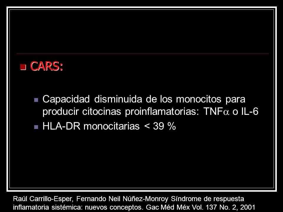 CARS:Capacidad disminuida de los monocitos para producir citocinas proinflamatorias: TNF o IL-6. HLA-DR monocitarias < 39 %