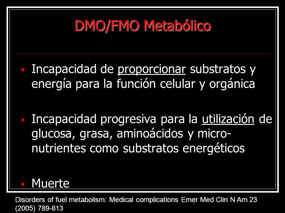DMO/FMO Metabólico Incapacidad de proporcionar substratos y energía para la función celular y orgánica.