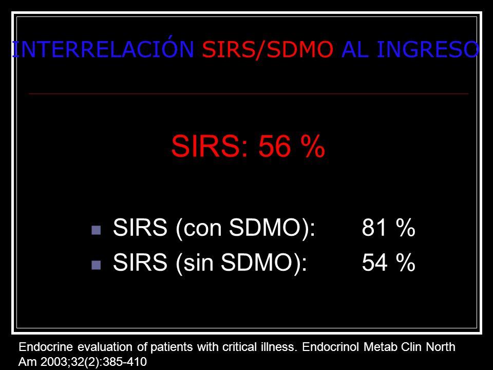 INTERRELACIÓN SIRS/SDMO AL INGRESO