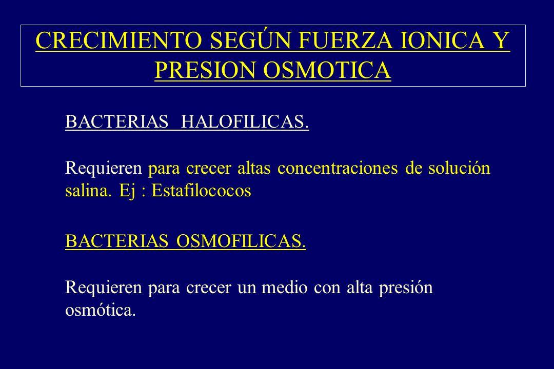 CRECIMIENTO SEGÚN FUERZA IONICA Y PRESION OSMOTICA