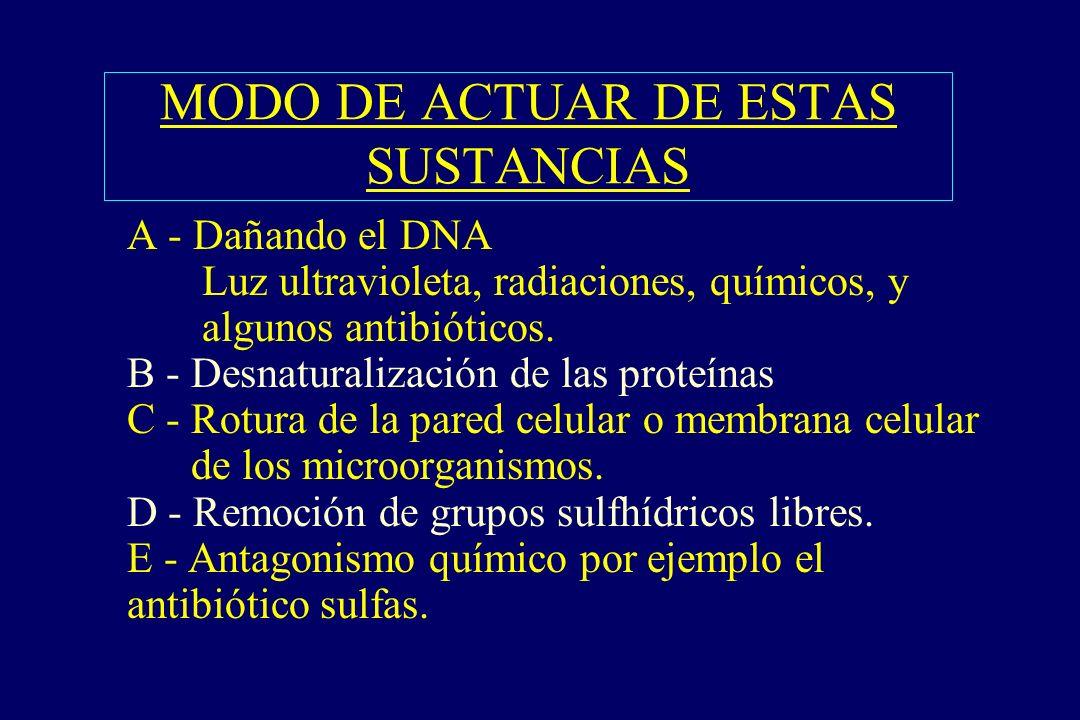 MODO DE ACTUAR DE ESTAS SUSTANCIAS