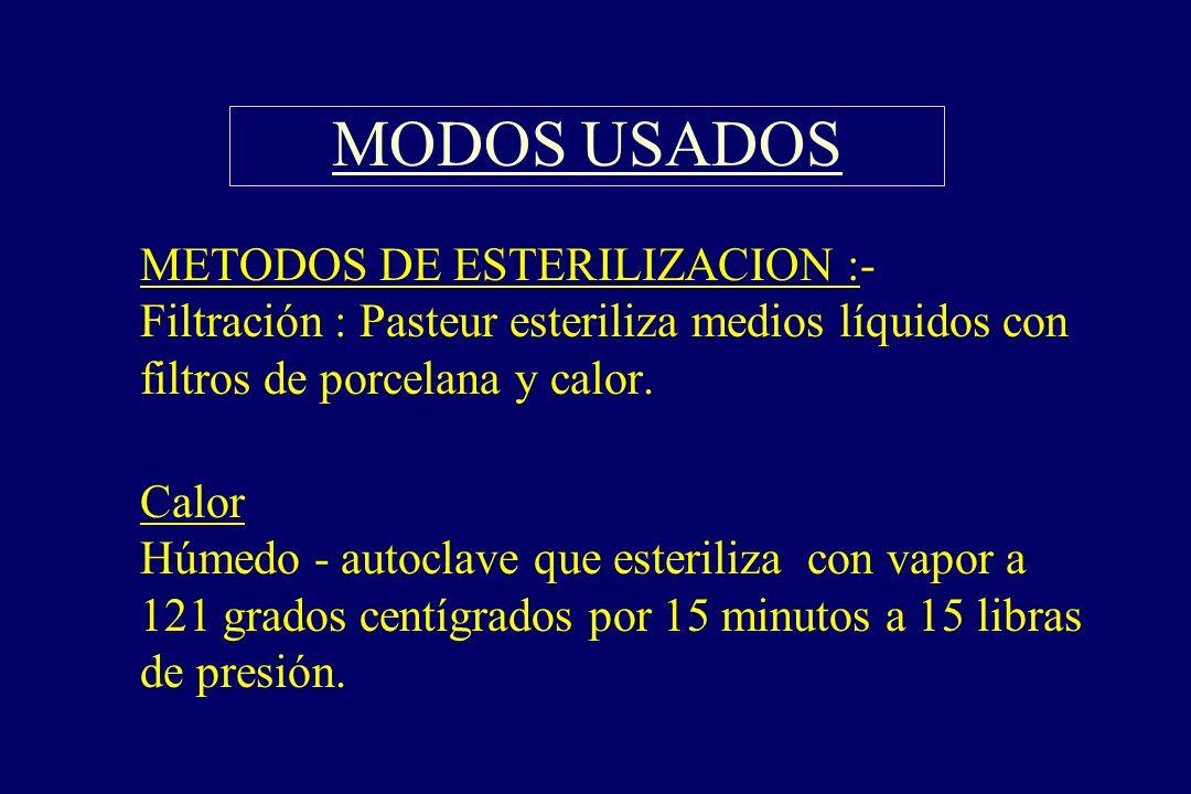 MODOS USADOS METODOS DE ESTERILIZACION :- Filtración : Pasteur esteriliza medios líquidos con filtros de porcelana y calor.