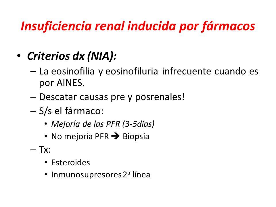 Insuficiencia renal inducida por fármacos