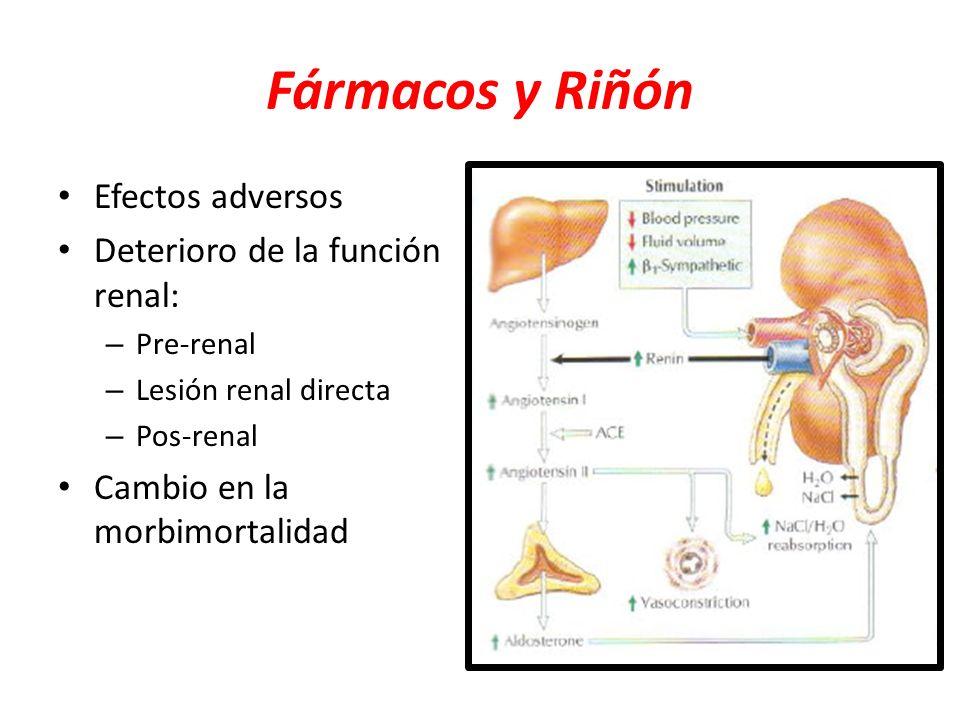 Fármacos y Riñón Efectos adversos Deterioro de la función renal: