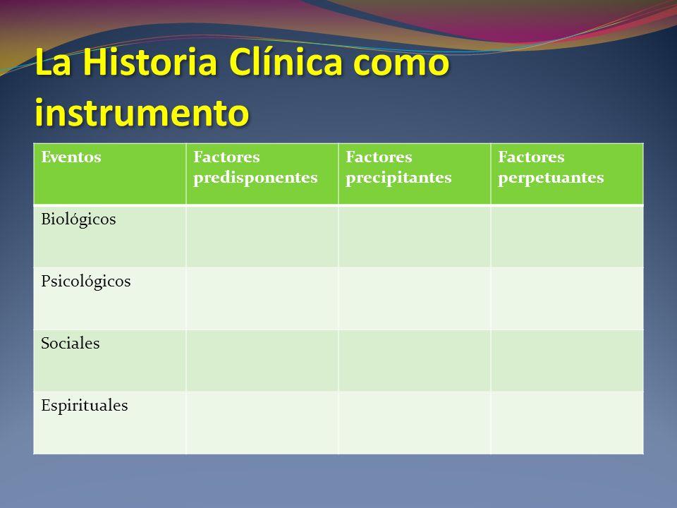 La Historia Clínica como instrumento