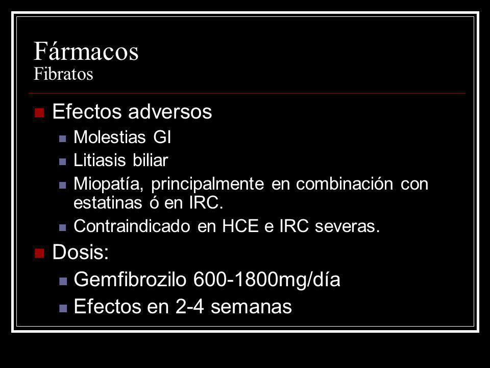 Fármacos Fibratos Efectos adversos Dosis: Gemfibrozilo 600-1800mg/día