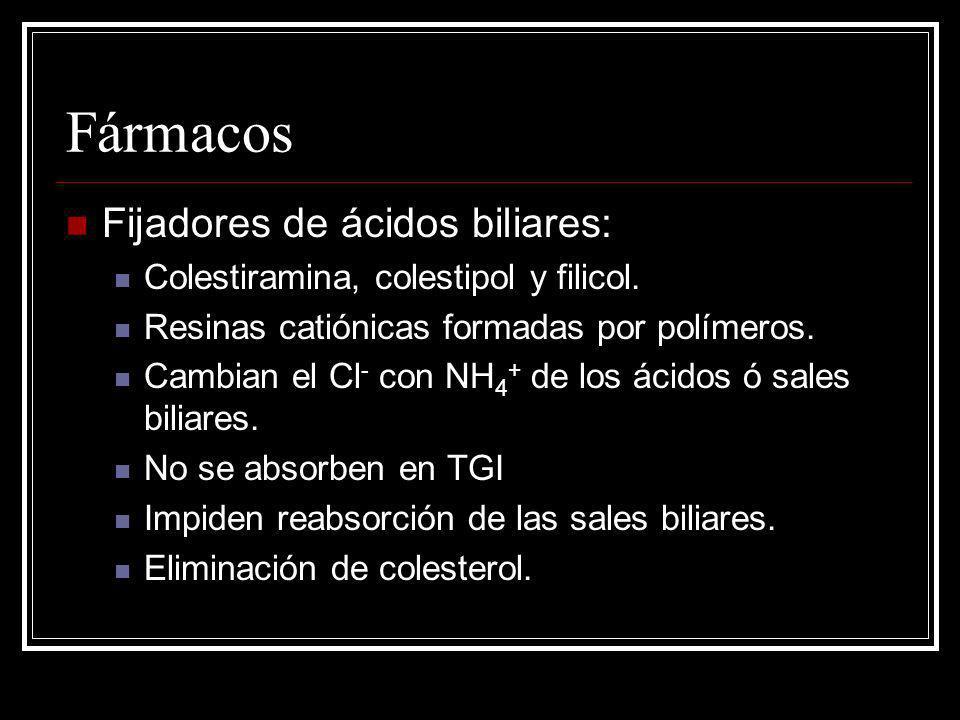 Fármacos Fijadores de ácidos biliares: