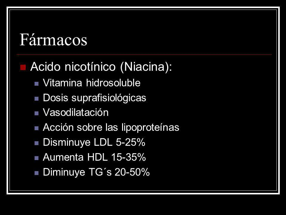 Fármacos Acido nicotínico (Niacina): Vitamina hidrosoluble