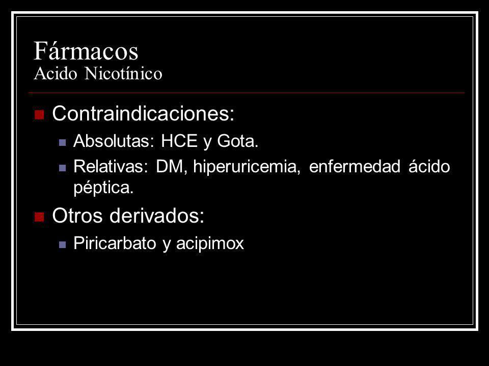 Fármacos Acido Nicotínico