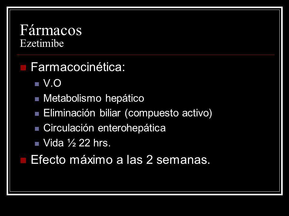 Fármacos Ezetimibe Farmacocinética: Efecto máximo a las 2 semanas. V.O