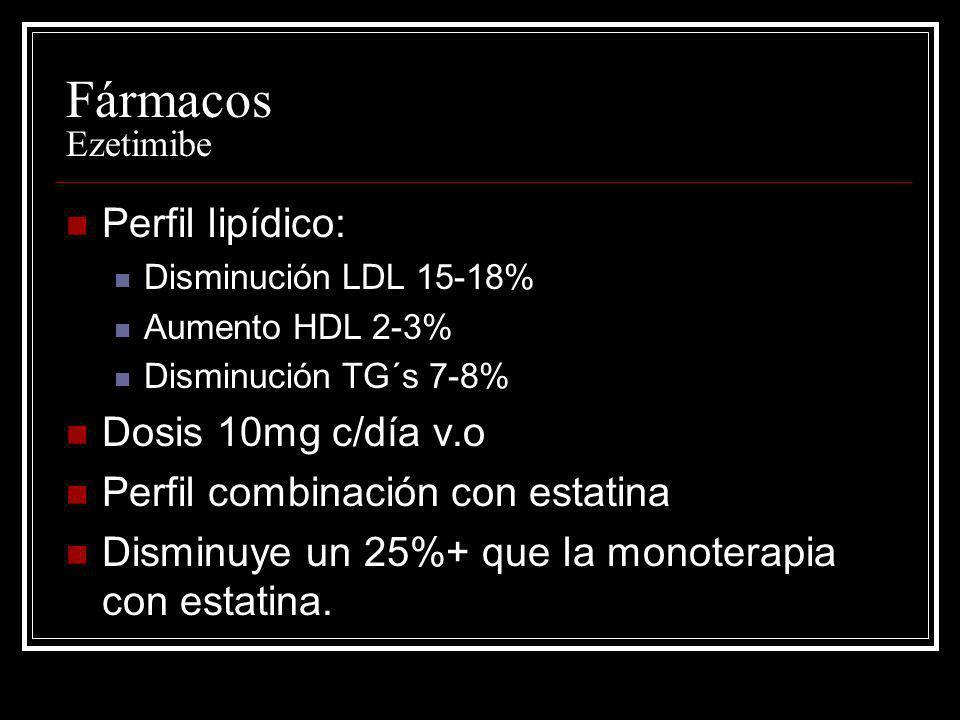Fármacos Ezetimibe Perfil lipídico: Dosis 10mg c/día v.o