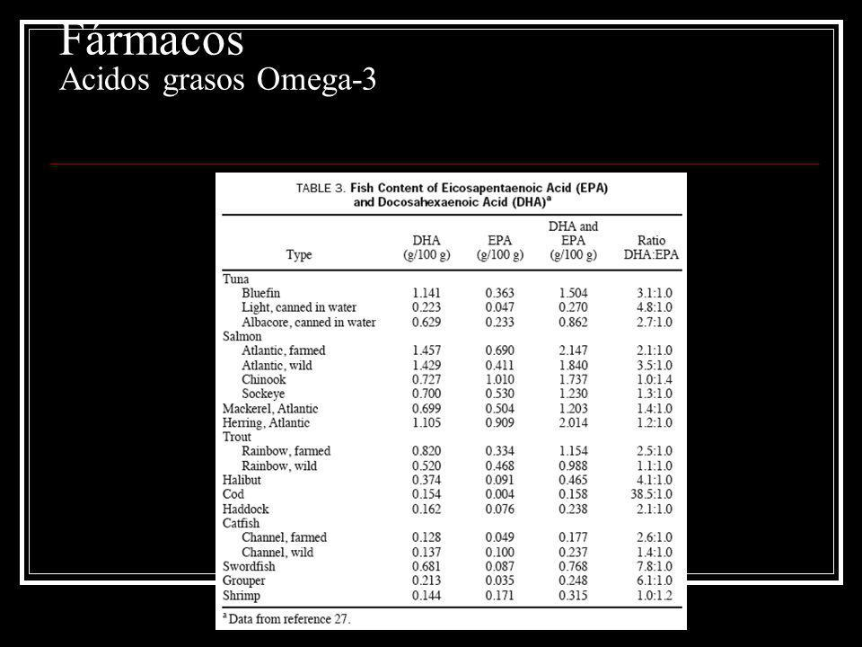 Fármacos Acidos grasos Omega-3
