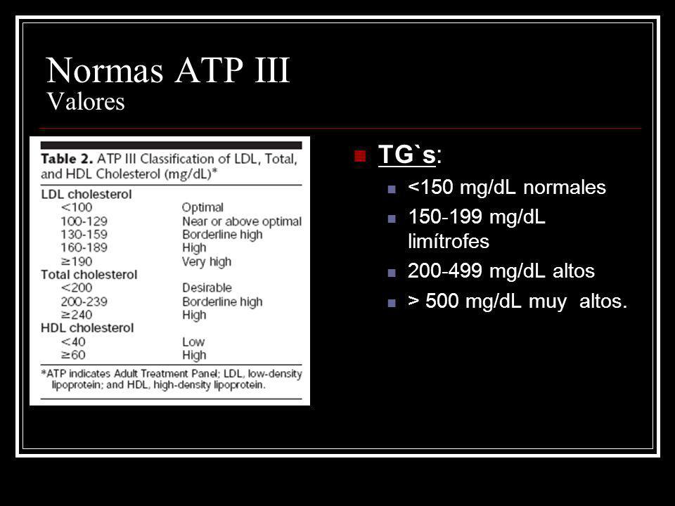 Normas ATP III Valores TG`s: <150 mg/dL normales