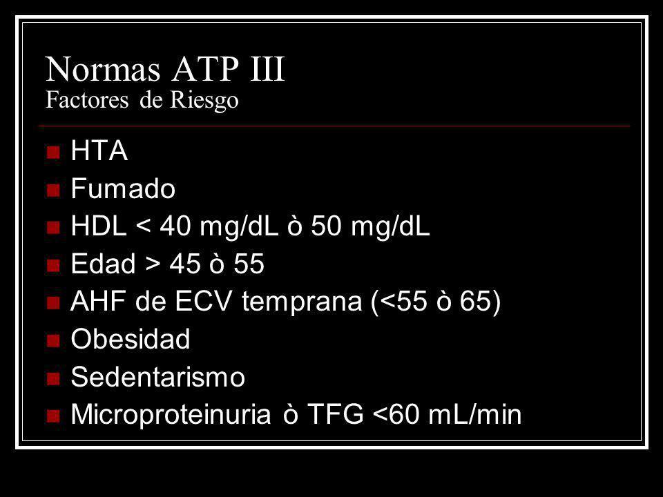 Normas ATP III Factores de Riesgo