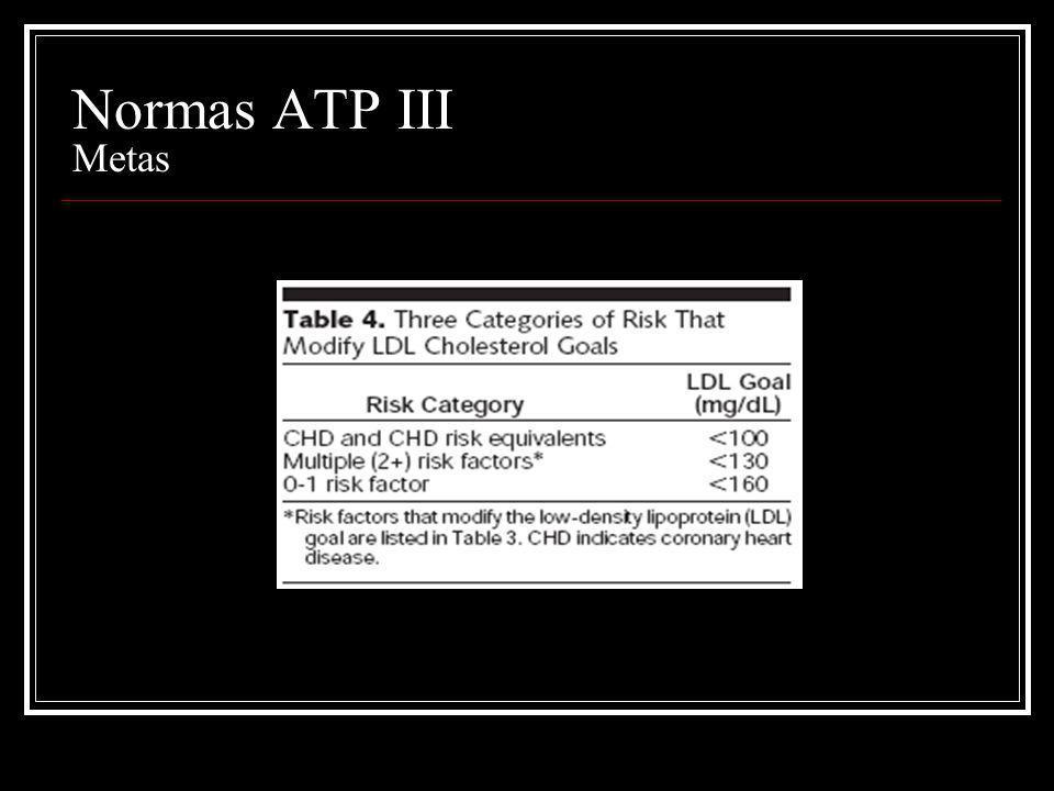 Normas ATP III Metas