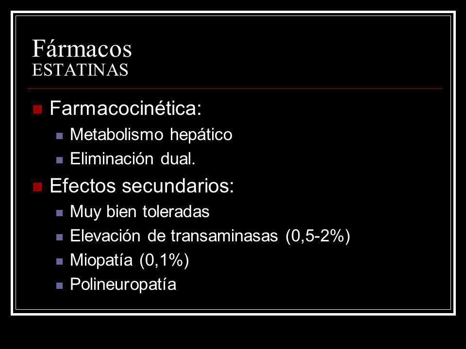 Fármacos ESTATINAS Farmacocinética: Efectos secundarios: