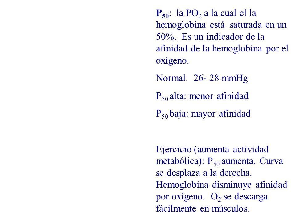 P50: la PO2 a la cual el la hemoglobina está saturada en un 50%