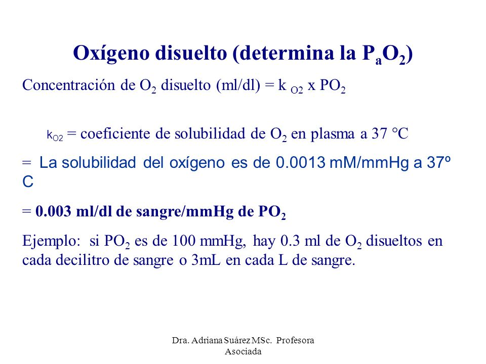 Oxígeno disuelto (determina la PaO2)
