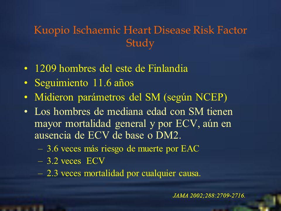 Kuopio Ischaemic Heart Disease Risk Factor Study