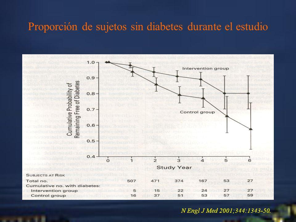 Proporción de sujetos sin diabetes durante el estudio
